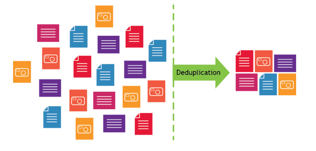 Storage: Windows Storage Deduplication