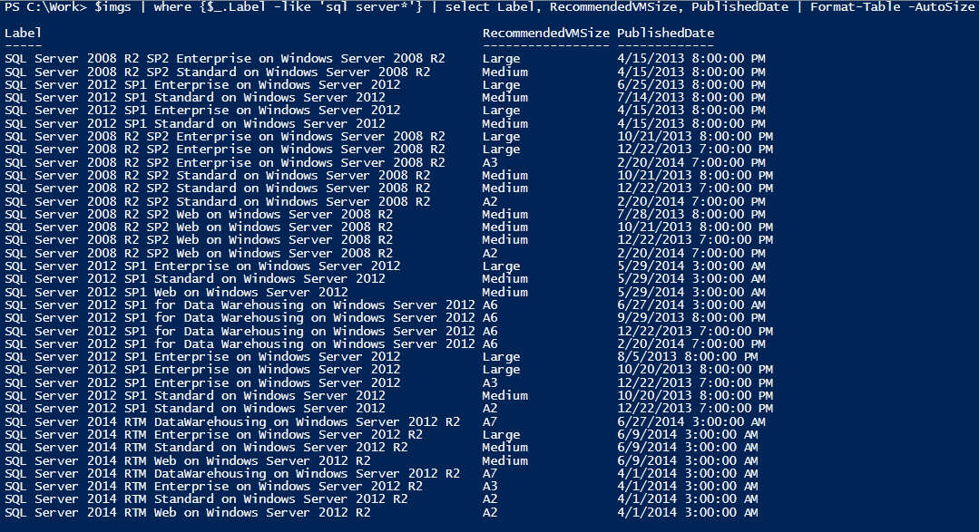 PowerShell : Why can't my user log on?