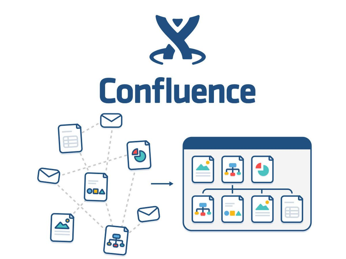 PowerShell, Confluence : Simple hardware audit but pushed into Confluence